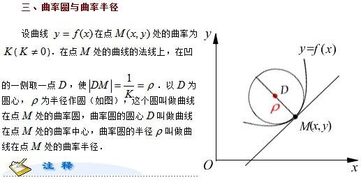 曲率半径的图文解释
