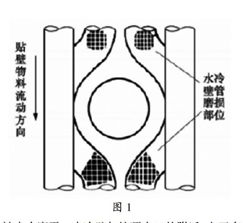 分析循环流化床锅炉水冷壁偏磨成因及导流板防磨措施